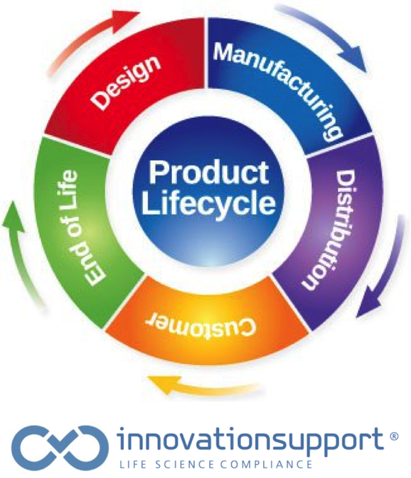 product lifecycle Milestone products have a lifecycle with four stages: general availability, limited availability, discontinued and terminated for more information on the details of each stage, please see.